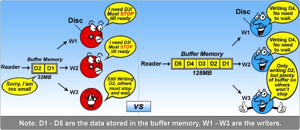 buffer-vs-buffer.jpg