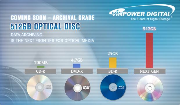 512gb-optical-disc.jpg