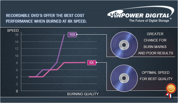 8x-speed-the-best.jpg
