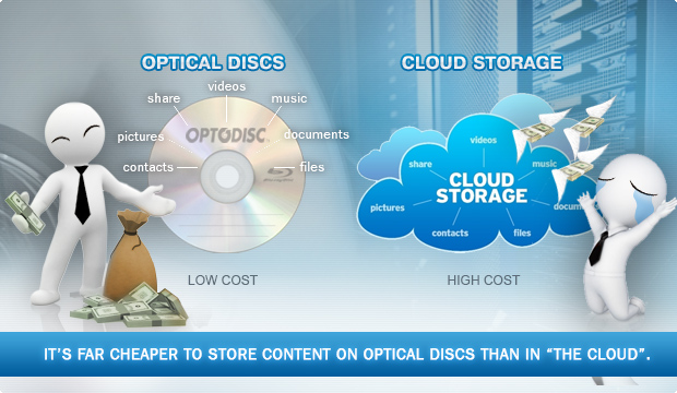 cost-of-cloud-storage.jpg