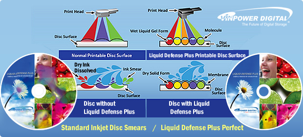 LDP better than inkjet