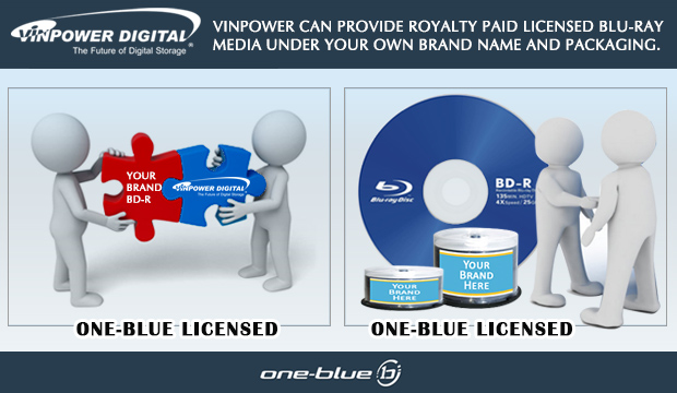 One Blue license private label