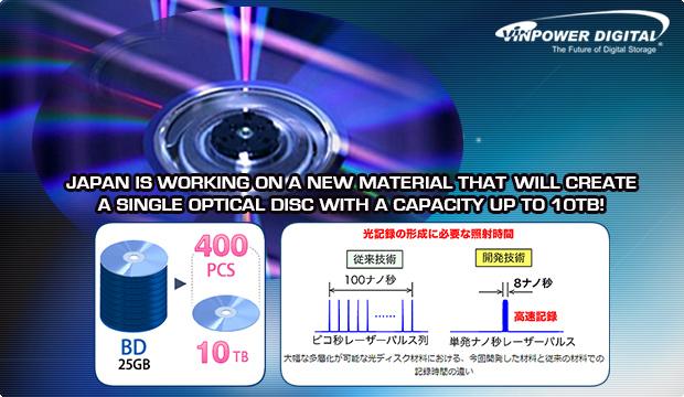 10TB disc