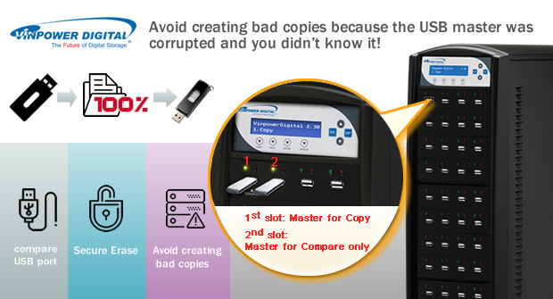 USB compare only slot