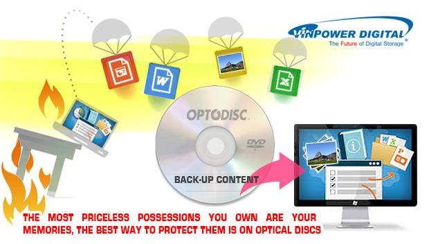 Discs save memory
