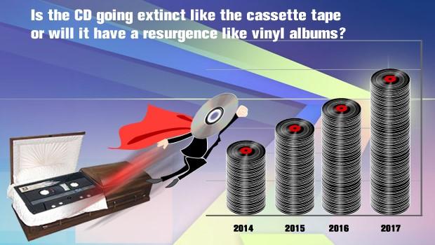 CD not dead