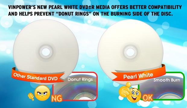 Pearl White DVD