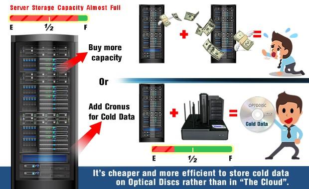 cronus cold data