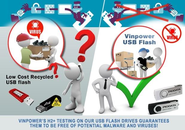 USB no malware