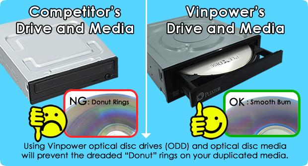 good vs bad drive and disc