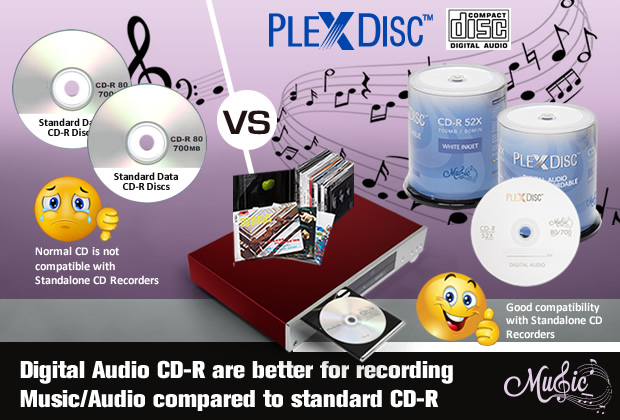 Digital-Audio-CD-R