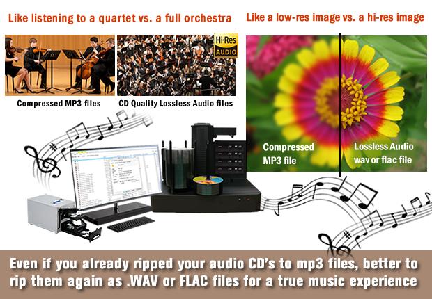 True-Audio-upgrade-music-2